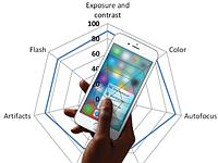 DxOMark Mobile report: Apple iPhone 6s
