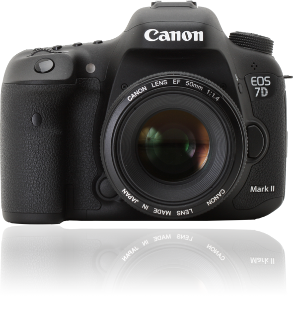 how to use canon eos