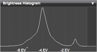 HDRLook_Arcades_Glob_Local_Contrast_histogram-001.jpg