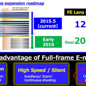 Compact FE lenses coming!
