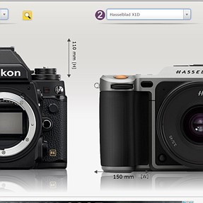 Just how small is the new Hasselblad Mirrorless Medium format versus Nikon DF