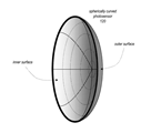 Apple patent describes use of curved image sensor to design small camera module