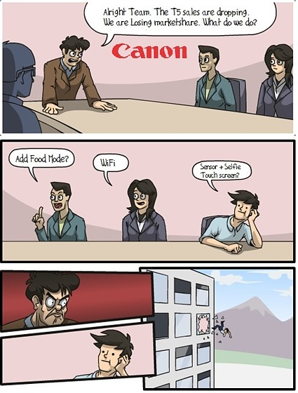 Just a little parody on the exciting new canon eos t6 open talk forum